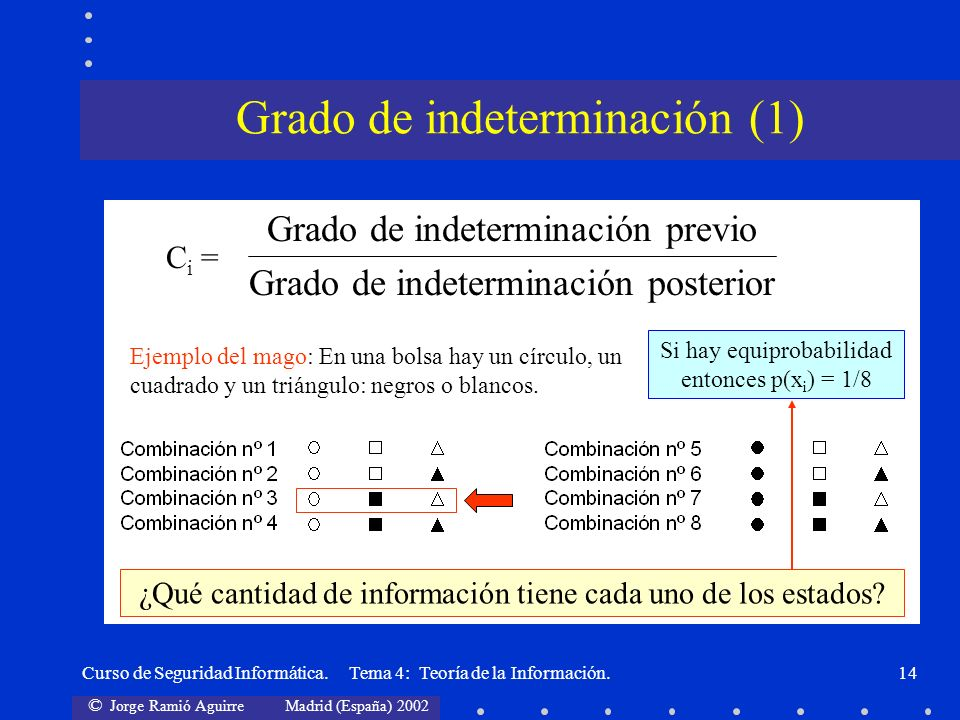 Grado de indeterminación (1)