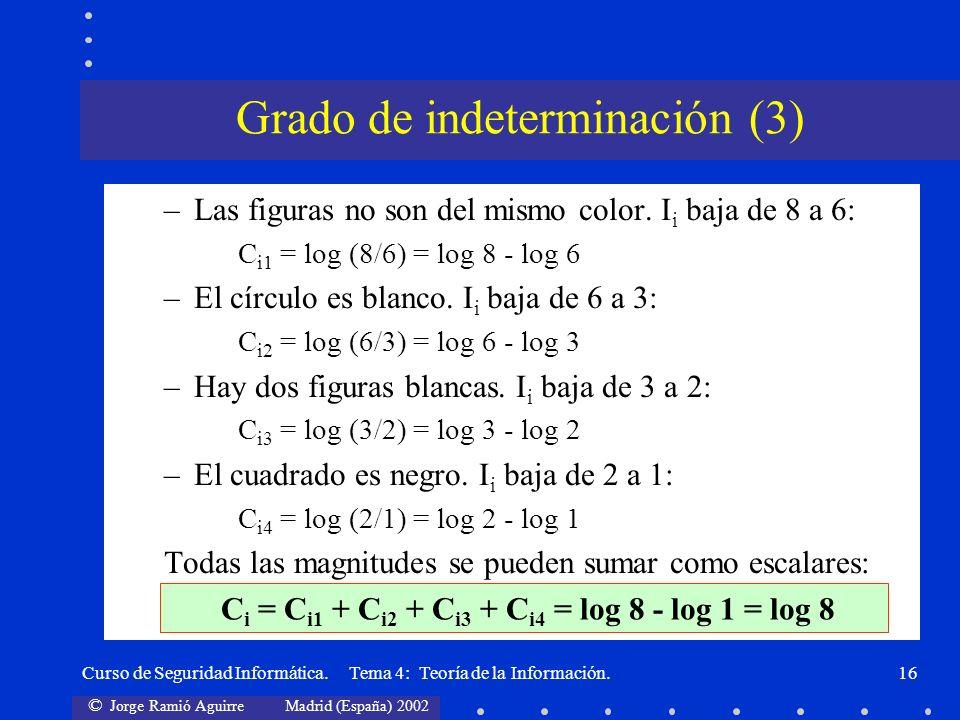 Grado de indeterminación (3)