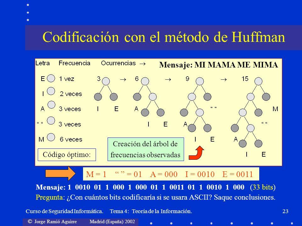 Codificación con el método de Huffman