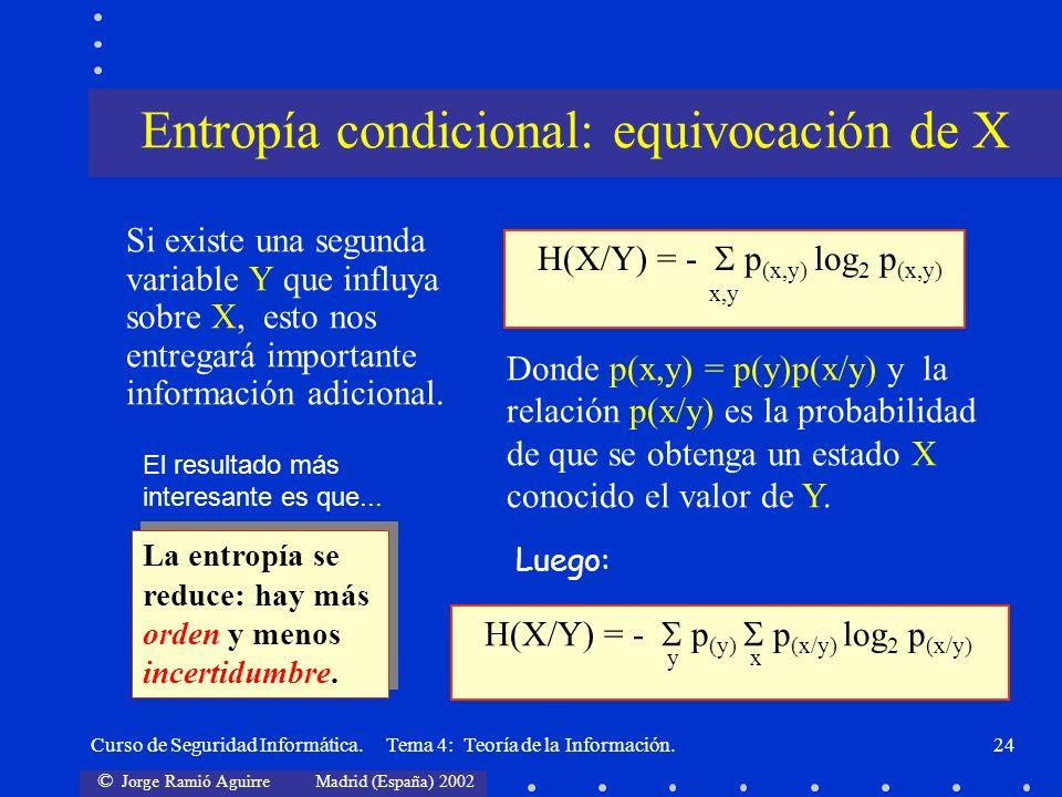 Entropía condicional: equivocación de X