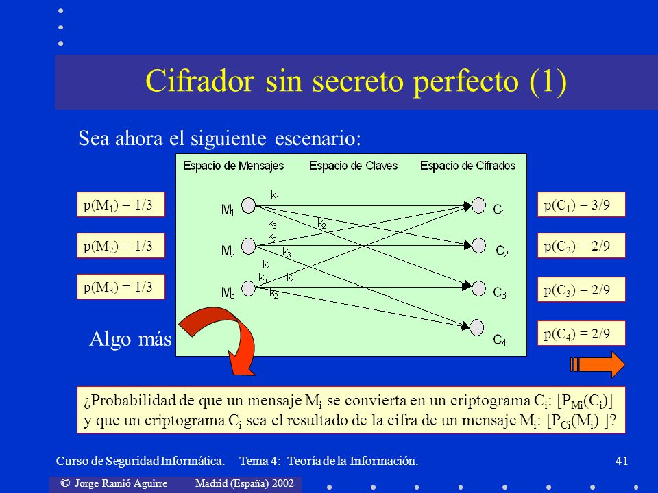 Cifrador sin secreto perfecto (1)