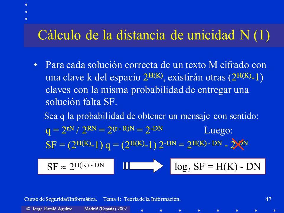 Cálculo de la distancia de unicidad N (1)