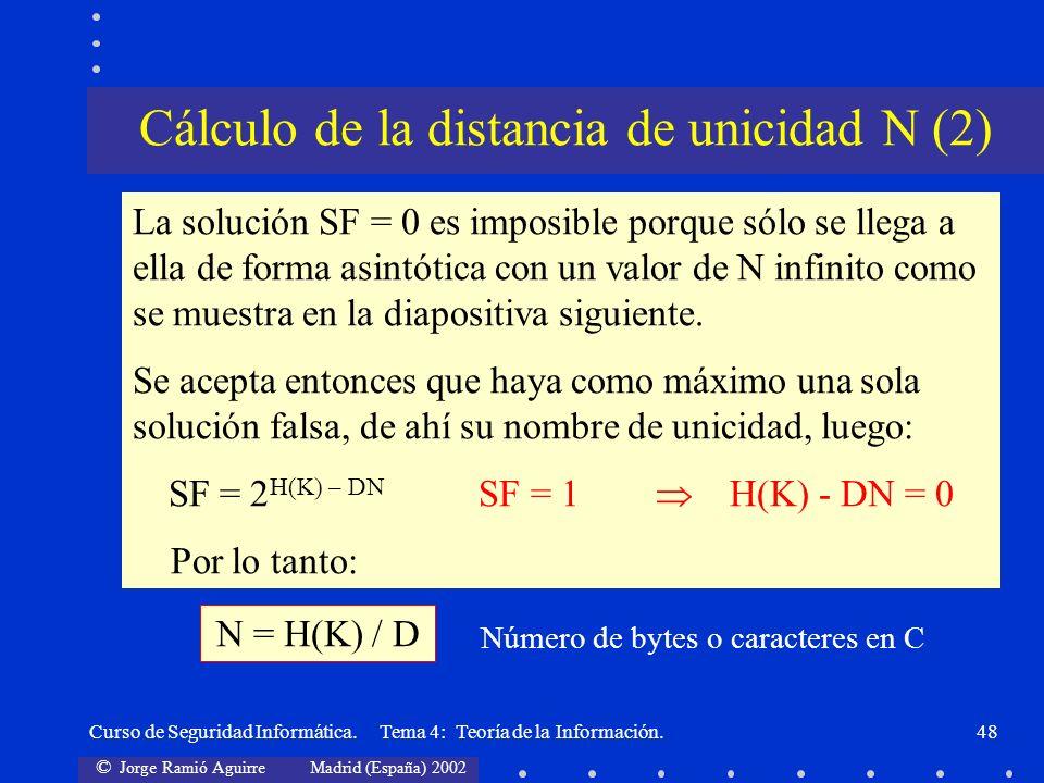 Cálculo de la distancia de unicidad N (2)