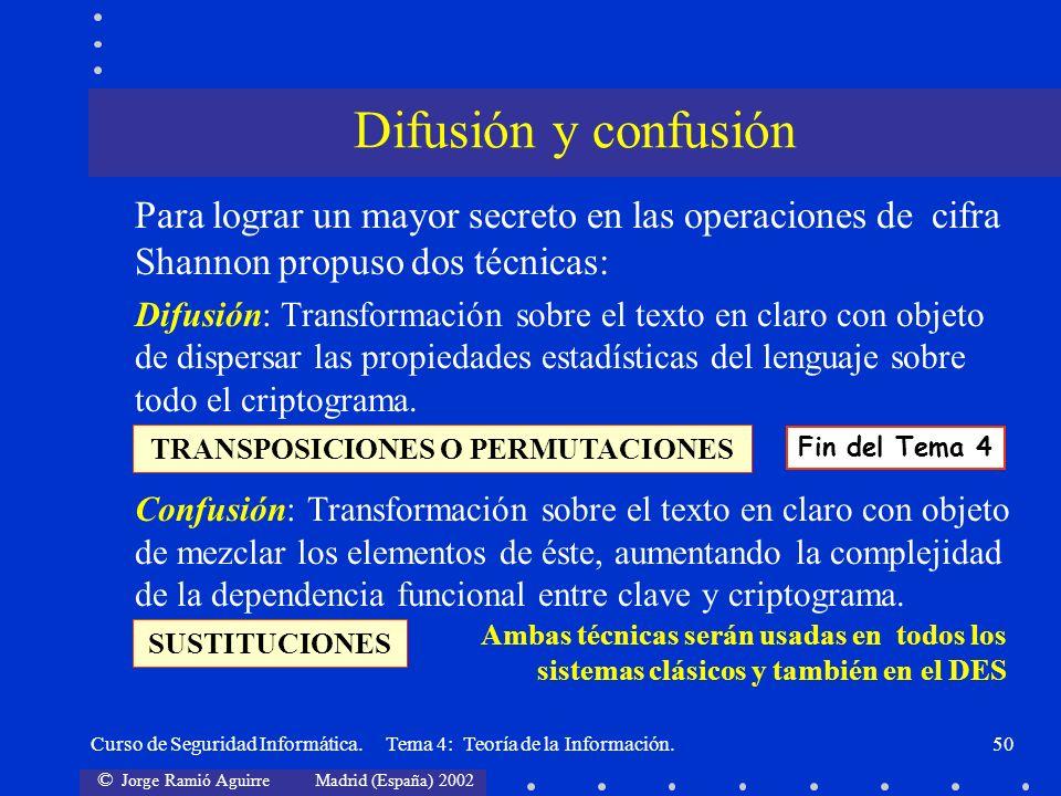 TRANSPOSICIONES O PERMUTACIONES