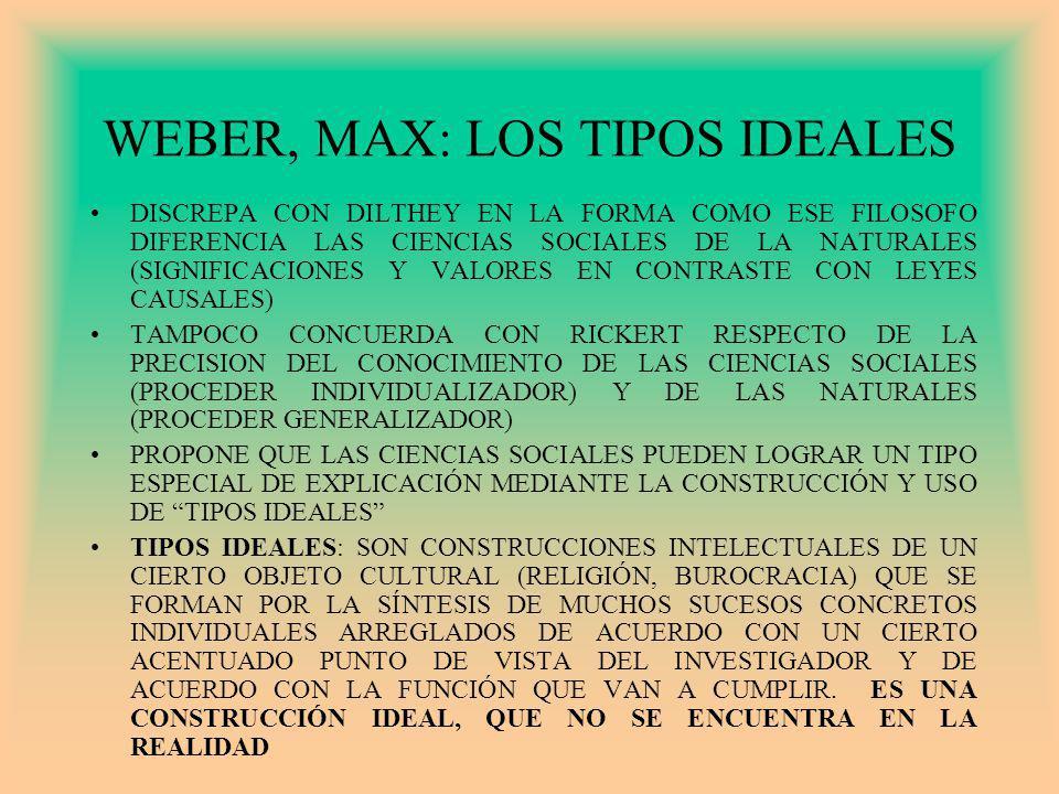 WEBER, MAX: LOS TIPOS IDEALES