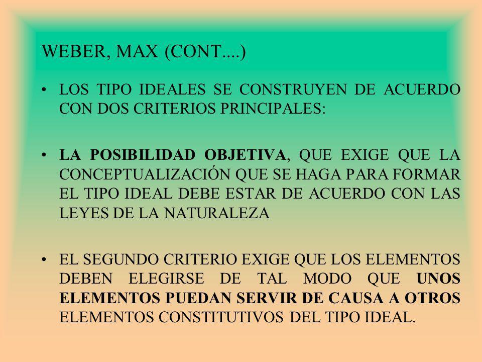 WEBER, MAX (CONT....) LOS TIPO IDEALES SE CONSTRUYEN DE ACUERDO CON DOS CRITERIOS PRINCIPALES: