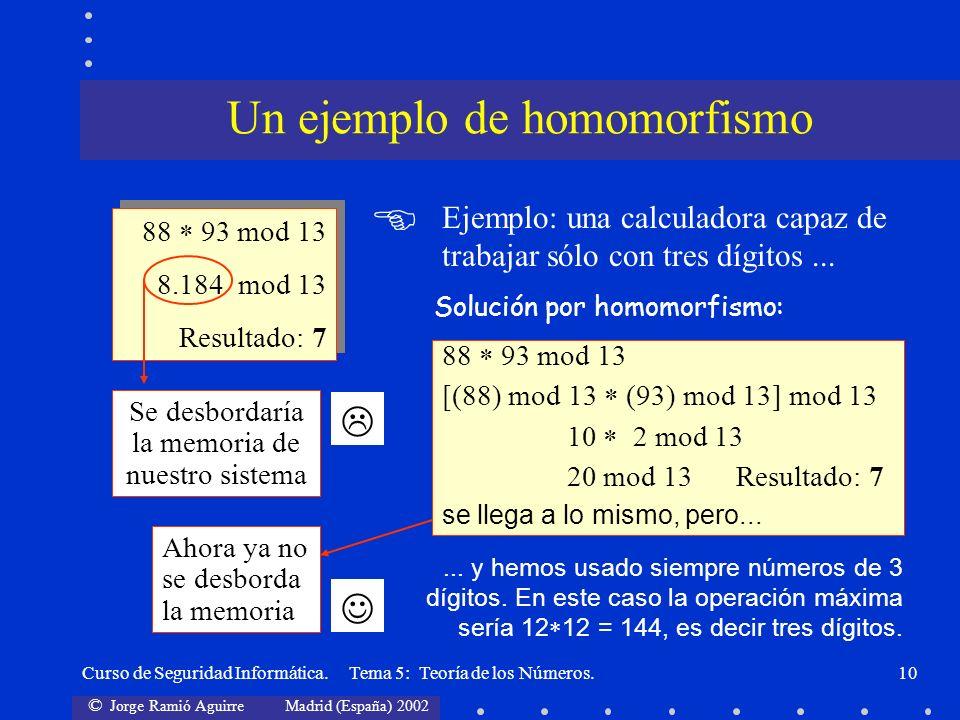 Un ejemplo de homomorfismo