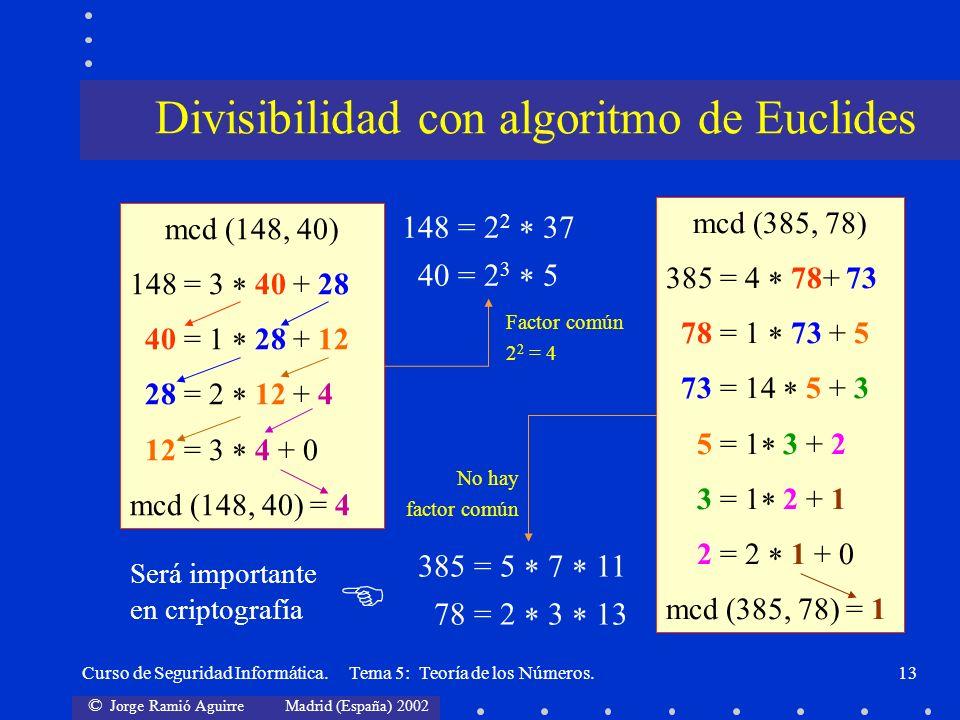 Divisibilidad con algoritmo de Euclides