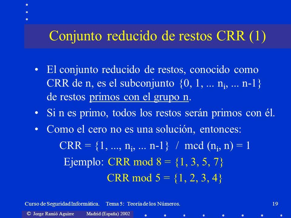 Conjunto reducido de restos CRR (1)