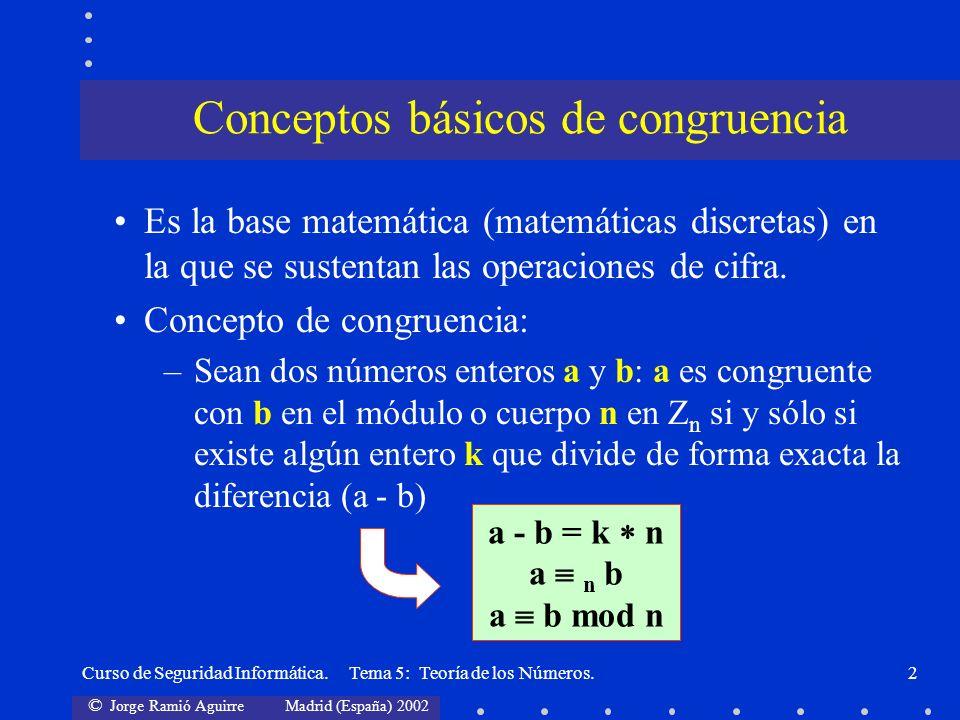 Conceptos básicos de congruencia