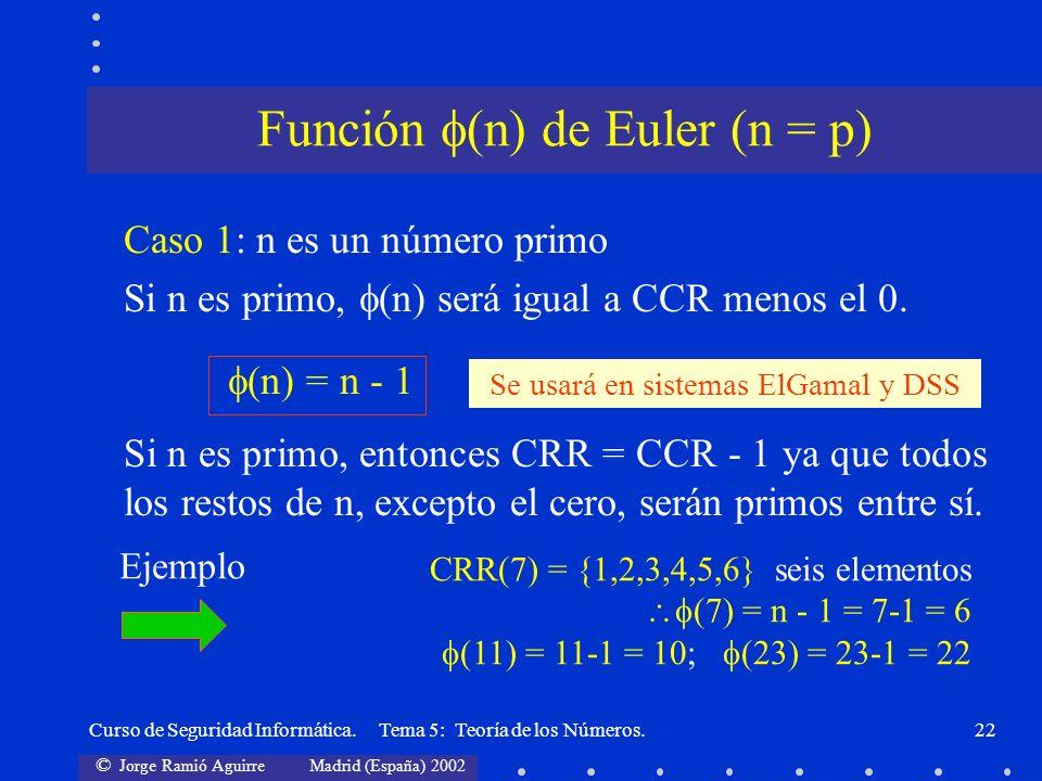 Función (n) de Euler (n = p)