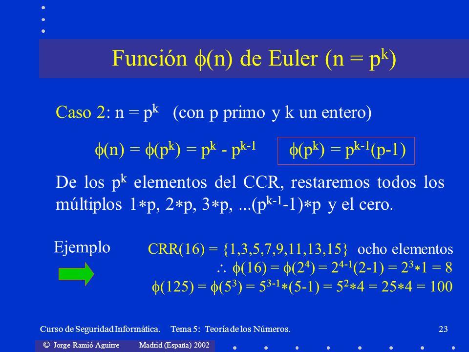 Función (n) de Euler (n = pk)
