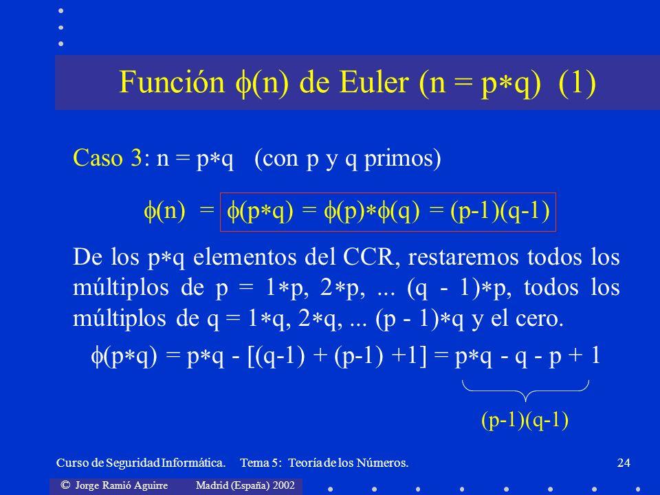 Función (n) de Euler (n = pq) (1)