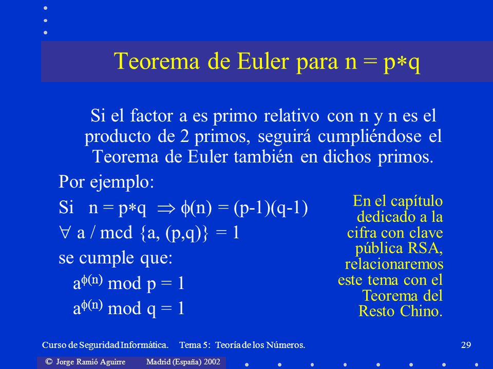 Teorema de Euler para n = pq