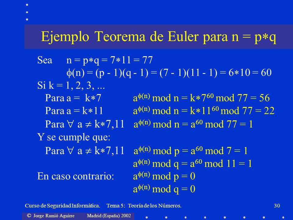 Ejemplo Teorema de Euler para n = pq