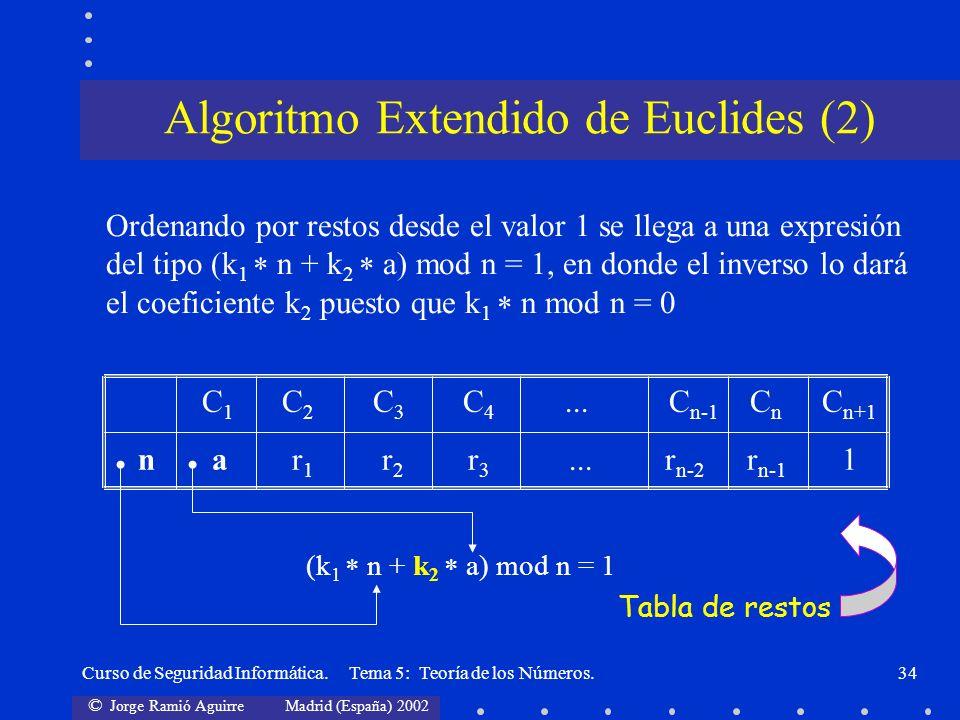 Algoritmo Extendido de Euclides (2)