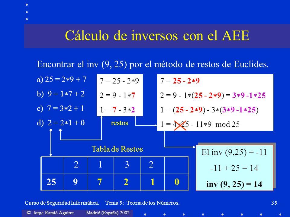 Cálculo de inversos con el AEE