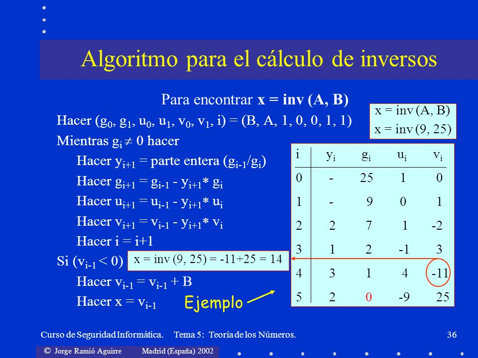 Algoritmo para el cálculo de inversos
