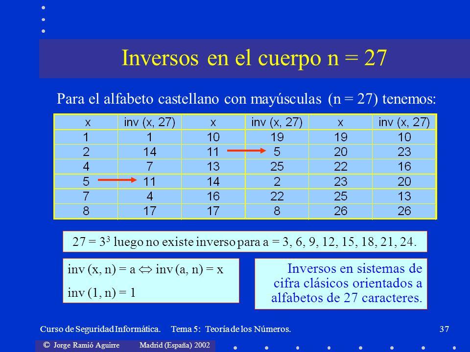 Inversos en el cuerpo n = 27