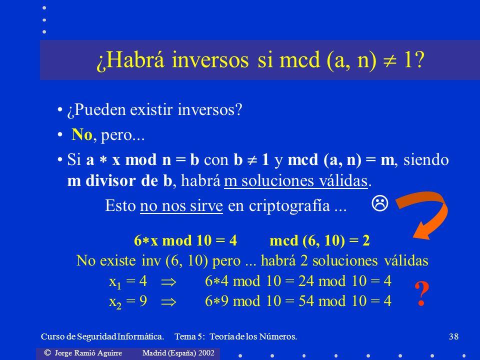 ¿Habrá inversos si mcd (a, n)  1