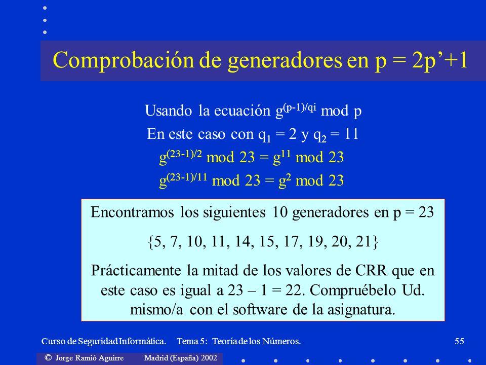 Comprobación de generadores en p = 2p'+1