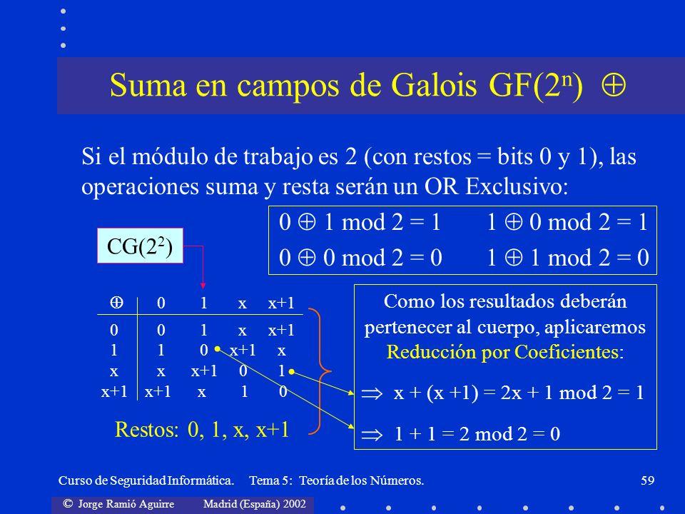 Suma en campos de Galois GF(2n) 