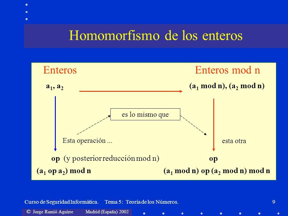 Homomorfismo de los enteros