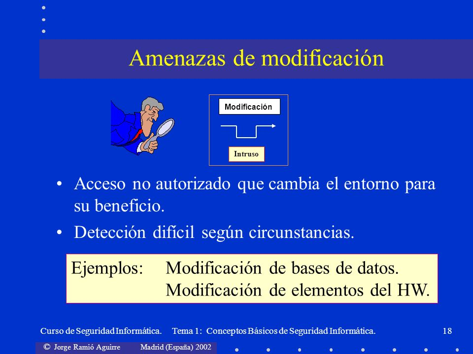 Amenazas de modificación