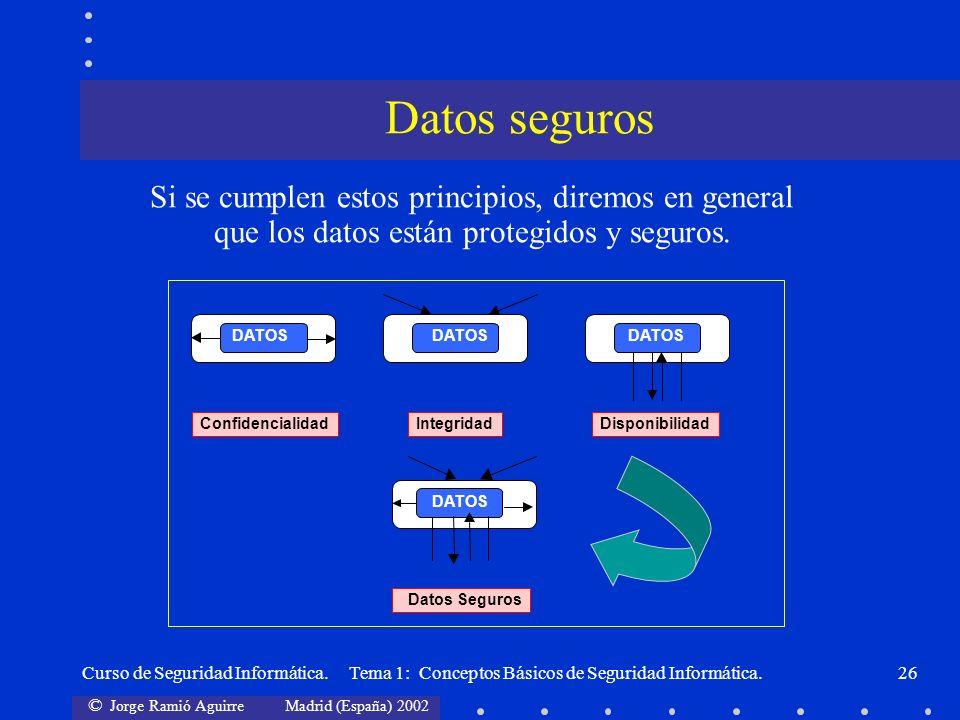 Curso de Seguridad Informática en Diapositivas Material Docente de Libre Distribución