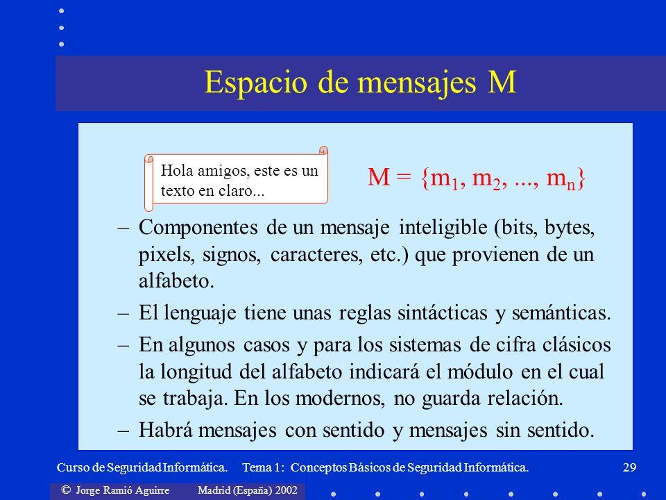 Espacio de mensajes M M = {m1, m2, ..., mn}