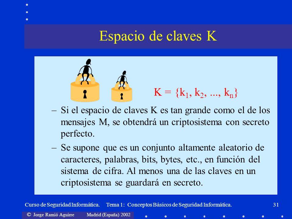 Espacio de claves K K = {k1, k2, ..., kn}
