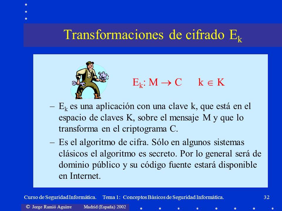 Transformaciones de cifrado Ek