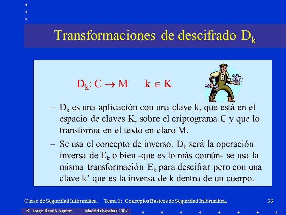 Transformaciones de descifrado Dk