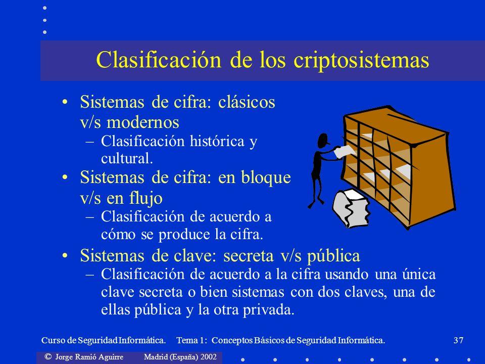 Clasificación de los criptosistemas