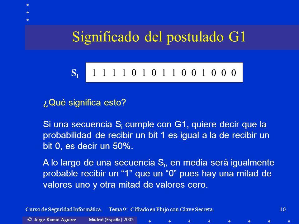 Significado del postulado G1