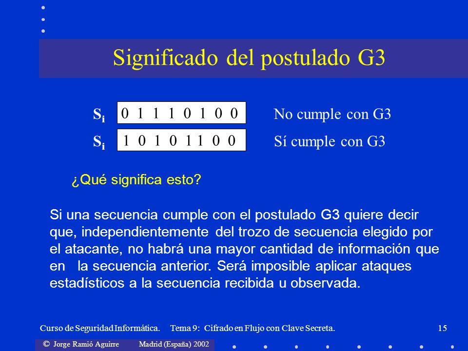 Significado del postulado G3