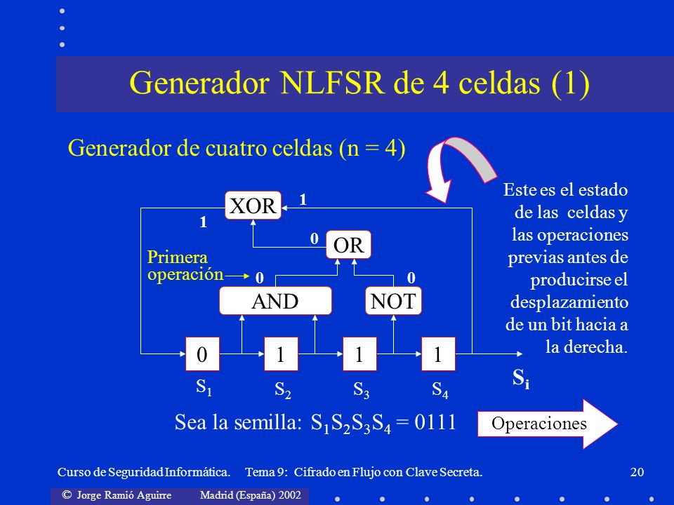 Generador NLFSR de 4 celdas (1)