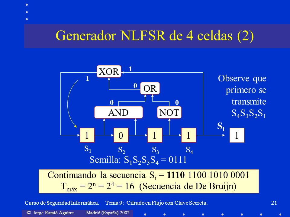 Generador NLFSR de 4 celdas (2)