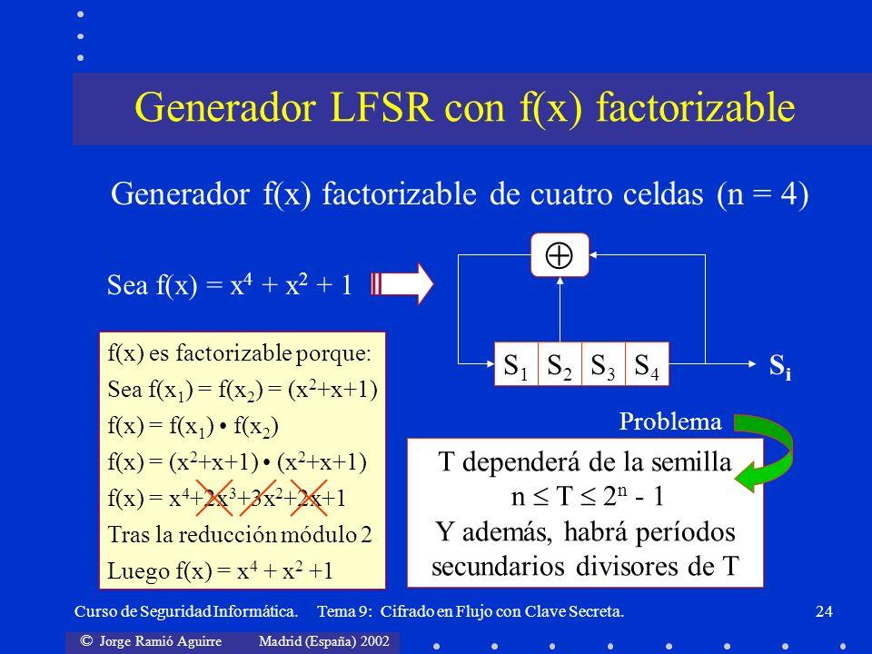 Generador LFSR con f(x) factorizable
