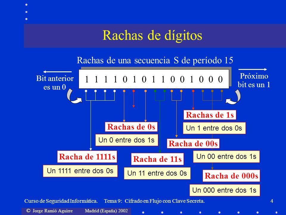 Rachas de dígitos Rachas de una secuencia S de período 15