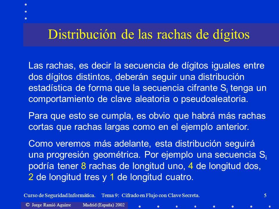 Distribución de las rachas de dígitos