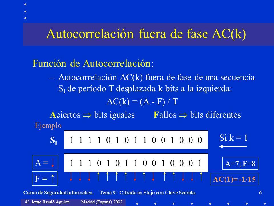 Autocorrelación fuera de fase AC(k)