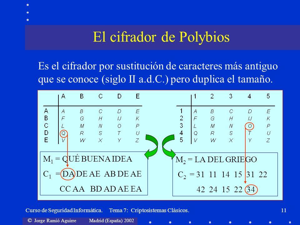 El cifrador de Polybios