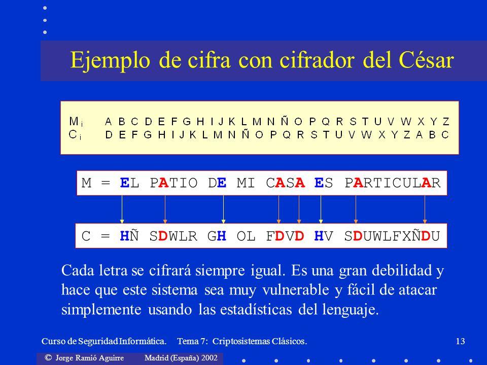 Ejemplo de cifra con cifrador del César