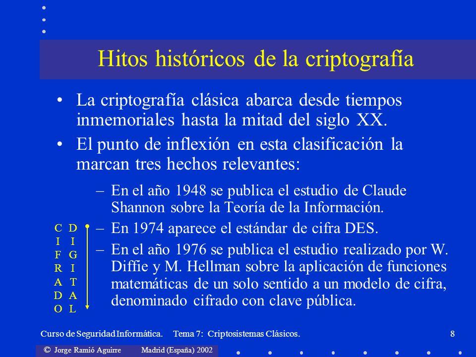 Hitos históricos de la criptografía