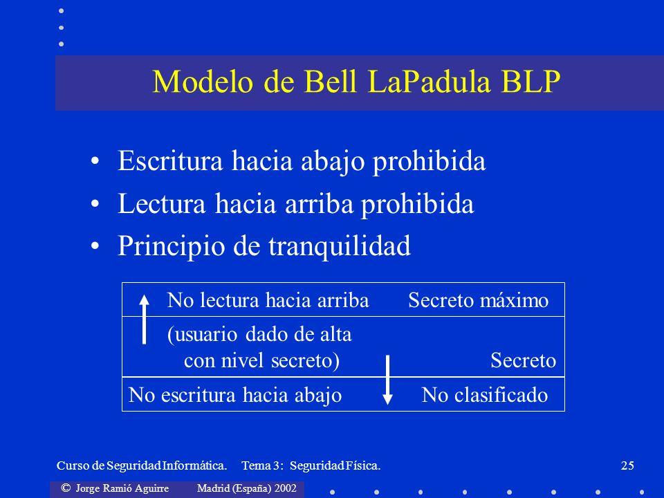 Modelo de Bell LaPadula BLP