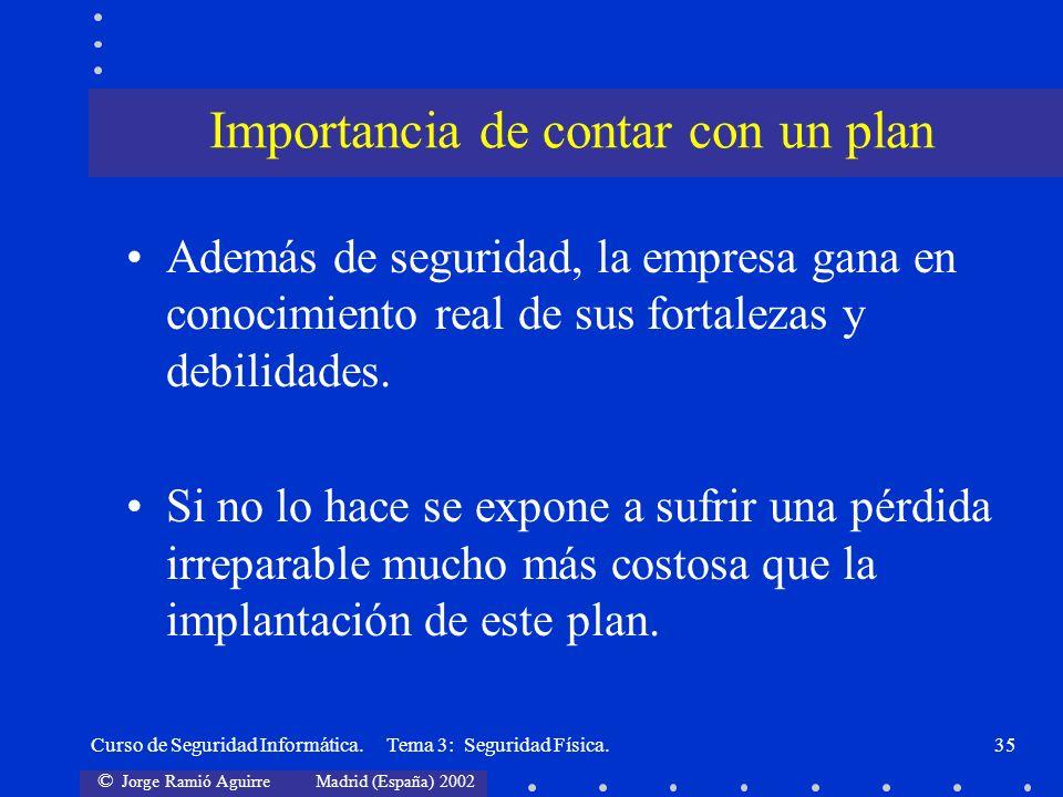 Importancia de contar con un plan