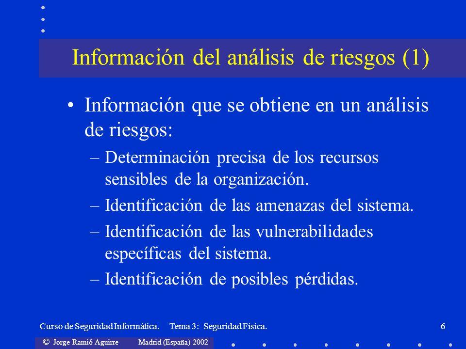 Información del análisis de riesgos (1)