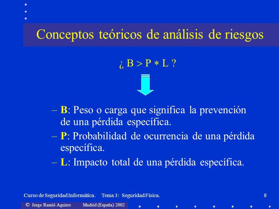 Conceptos teóricos de análisis de riesgos