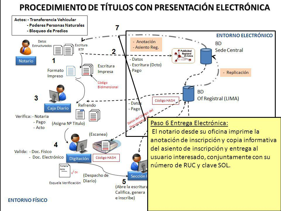 Paso 6 Entrega Electrónica: